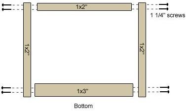 Snake Enclosure Side Panels